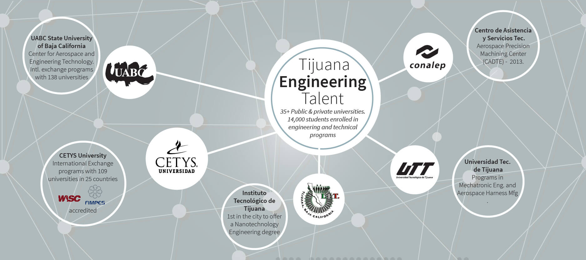 WORKFORCE-Tijuana-Engineering-Talent-2016-01